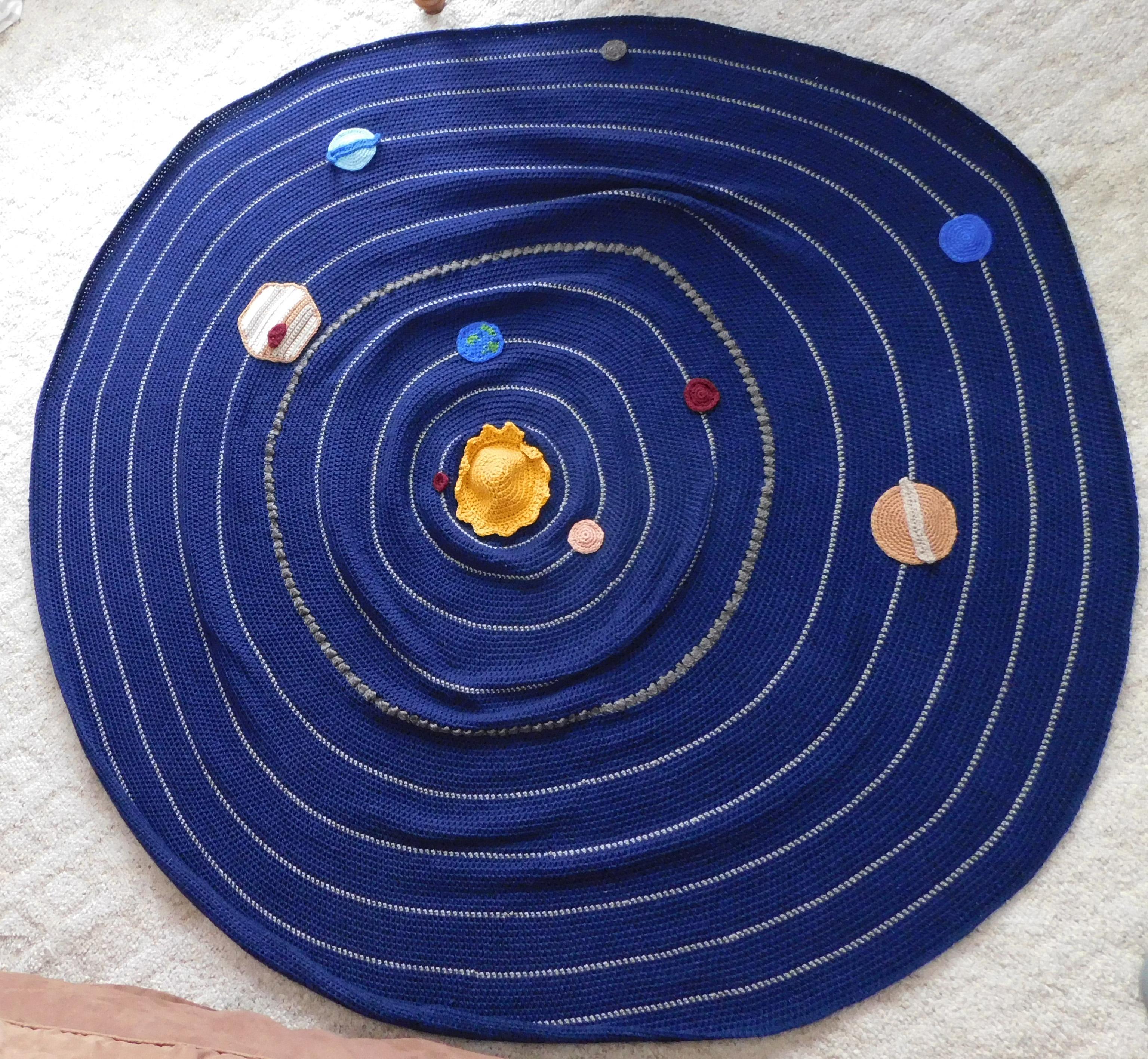 Solar System Blanket 01 2021